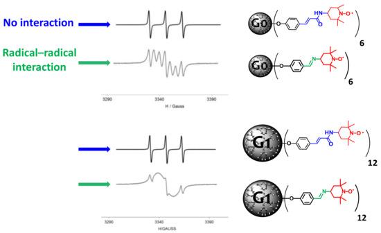 Molecules 26 01230 g004 550