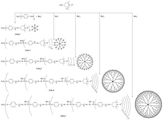 Molecules 26 01230 sch001 550