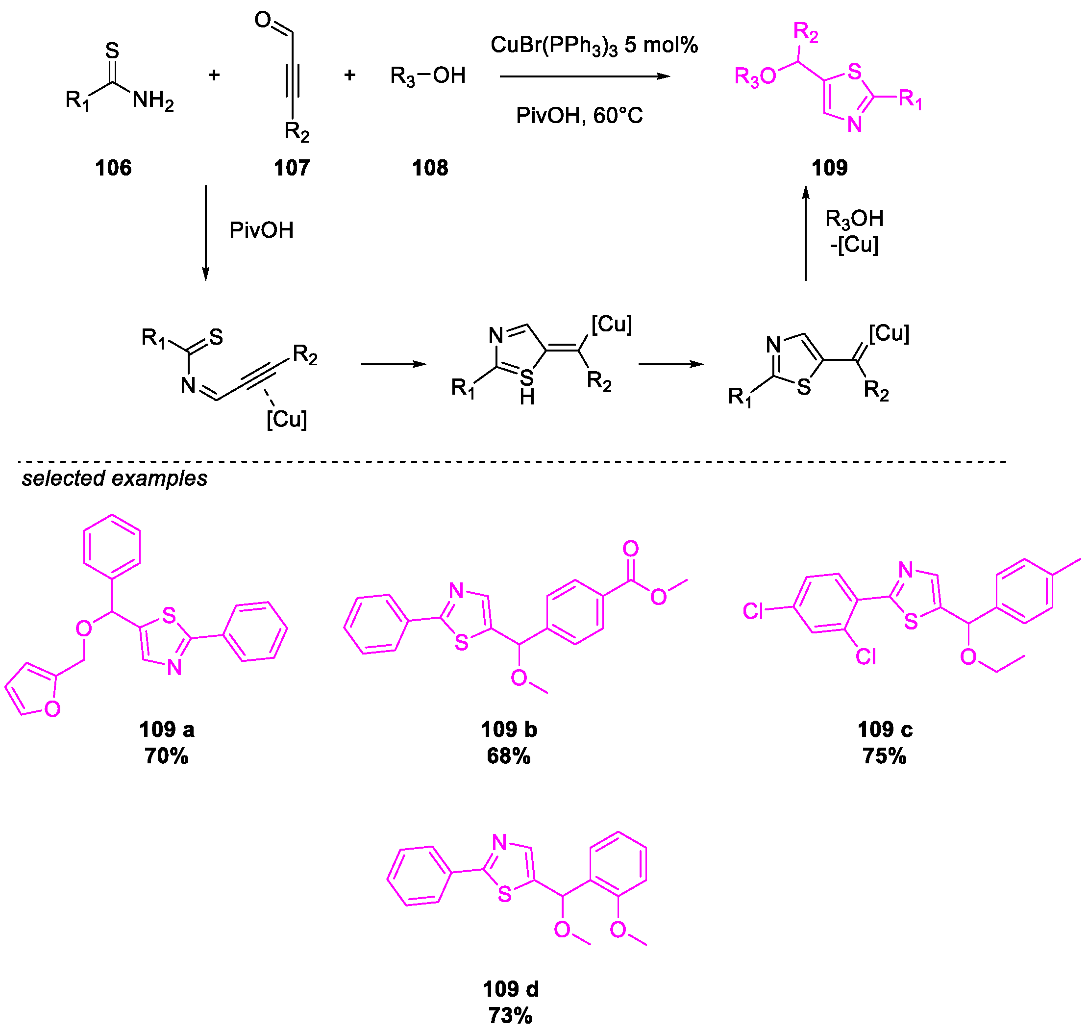 Molecules   Free Full Text   Metal Promoted Heterocyclization A ...
