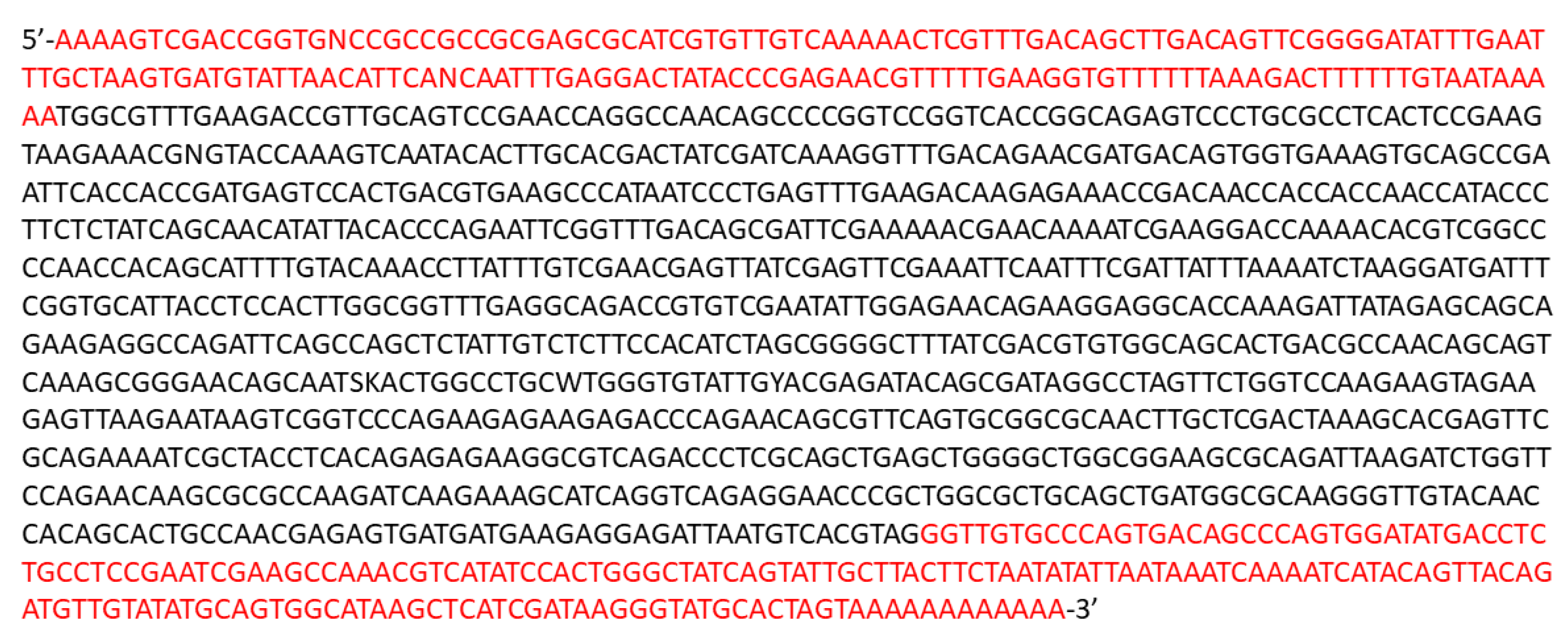 MPs | Free Full-Text | CRISPR-Cas9 Mediated Genome Editing in
