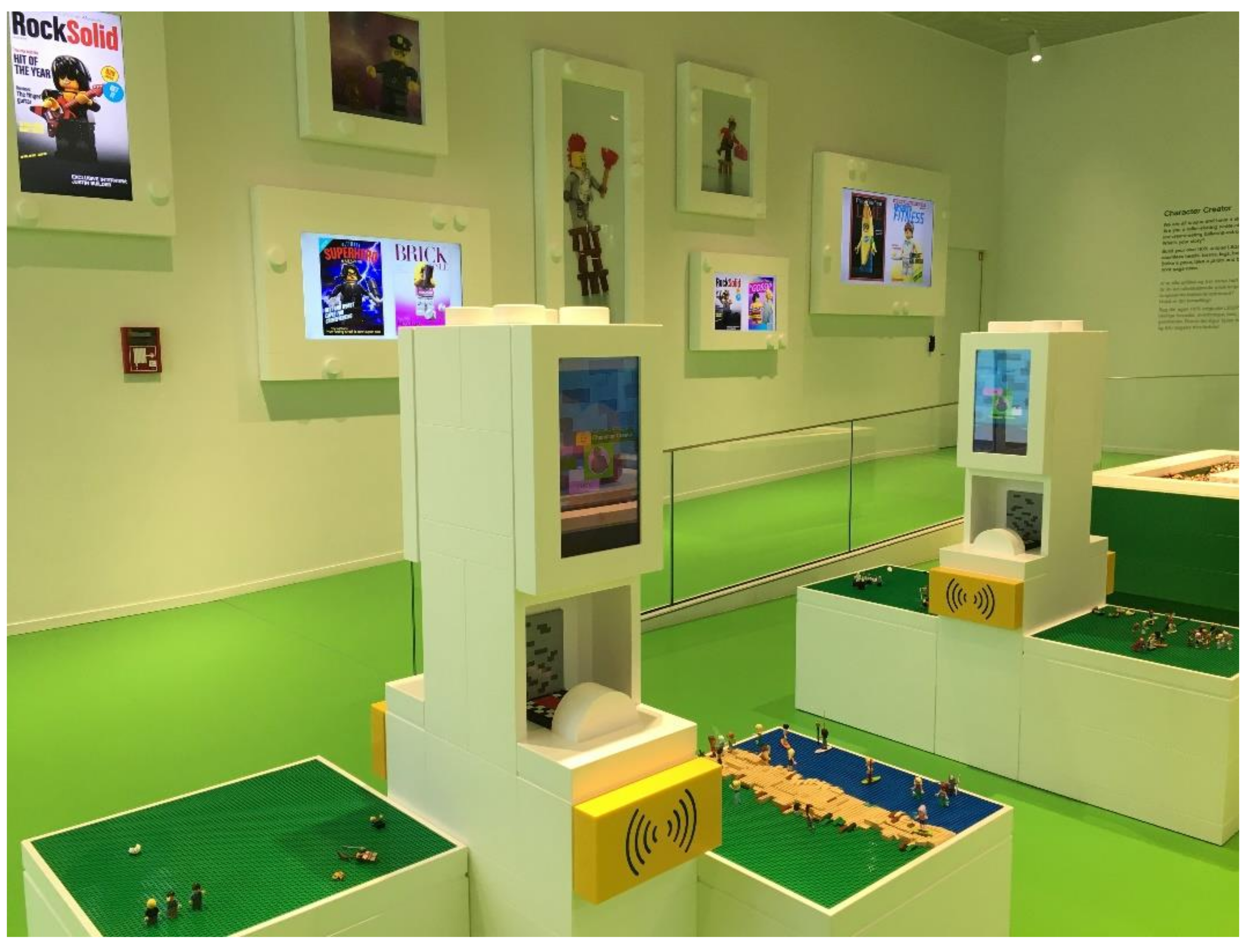 Mti Free Full Text Multimodal Technologies In Lego House A Power Plant Layout Pokemon Yellow 02 00070 G002