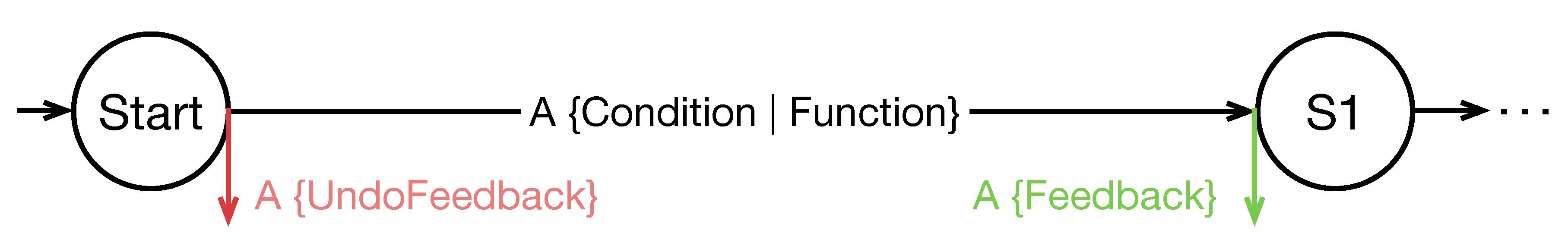 MTI   Free Full-Text   Semantic Fusion for Natural Multimodal