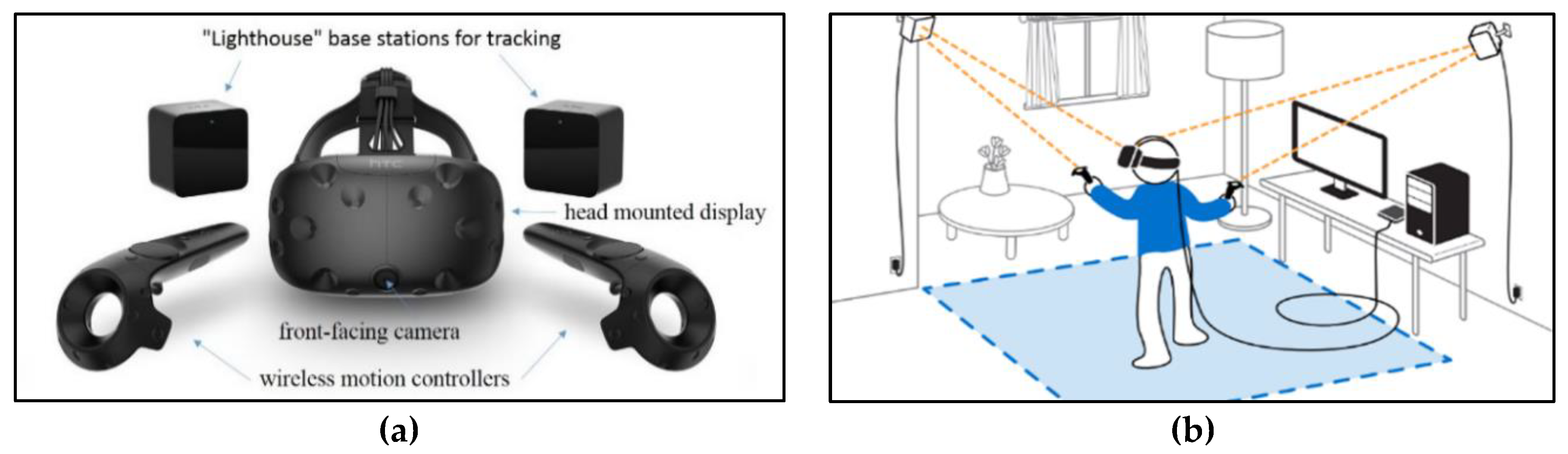 MTI | Free Full-Text | Virtual Reality in Cartography: Immersive 3D