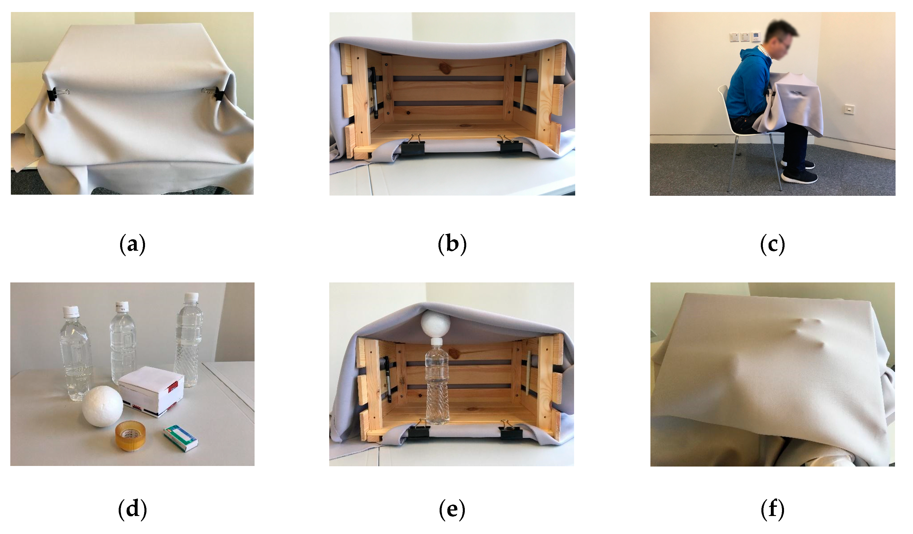Mti Free Full Text Clothsurface Exploring A Low Cost Prototyping Tool To Support Ideation For Shape Displays Html