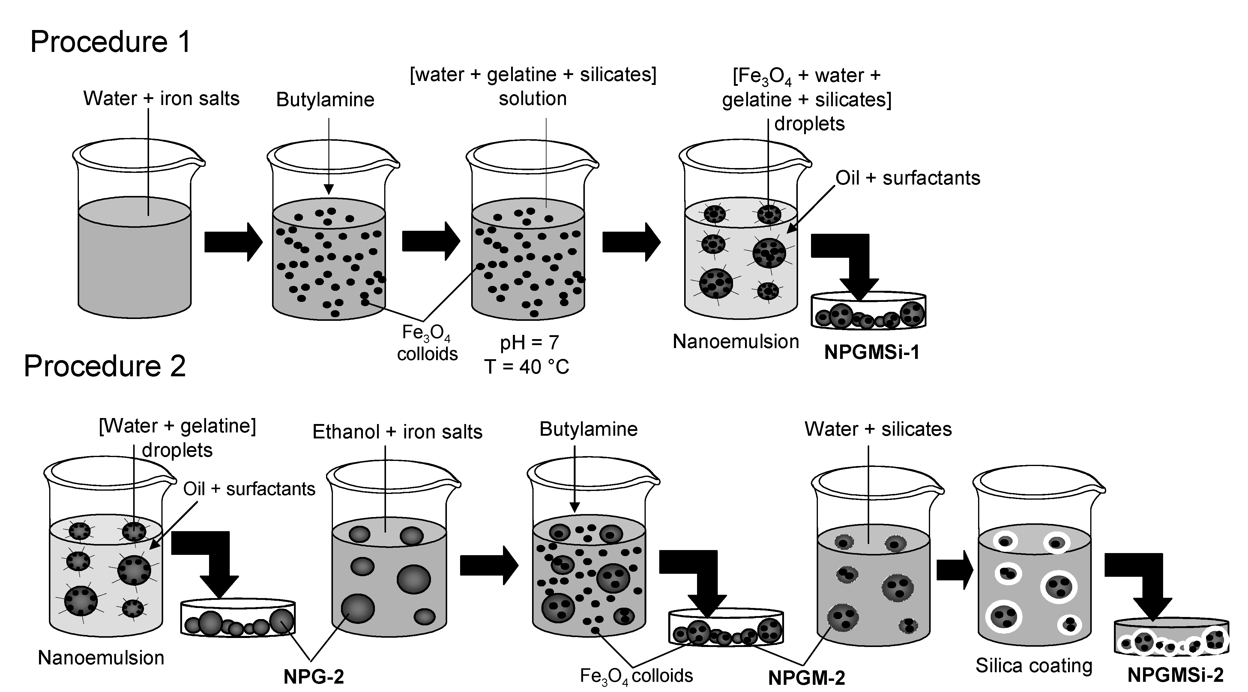 polymer data handbook Some species of bacteria secrete it to form biofilmscellulose is the most  abundant organic polymer on earth the cellulose content of cotton fiber is 90%,  that of.
