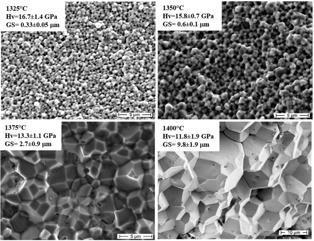 Nanomaterials Free Full Text Structural Ceramic