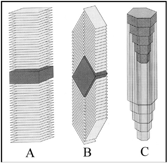 Synthesis of Helical Carbon Fibers and Related Materials: A Review on the Past and Recent Developments