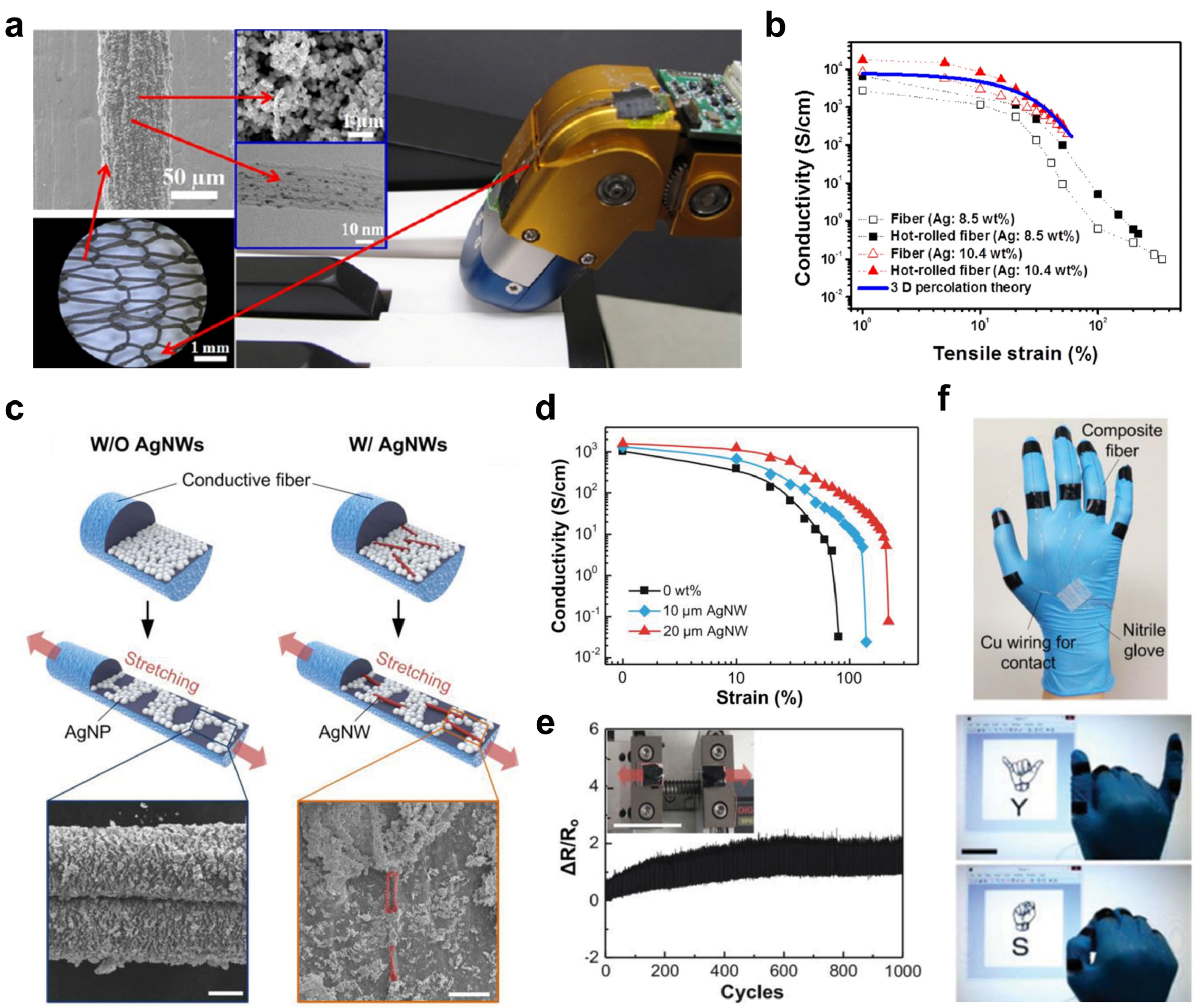 silver graphene oxide composite for optical sensor Electro-grafted electrode with graphene-oxide-like dna affinity for ratiometric   of the dynamic range of graphene oxide–dna interaction-based ion  sensors  sequences affect optical properties of dna-templated silver  nanoclusters  cross-linking to prepare composite graphene oxide-framework.