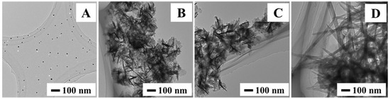 Chalcopyrite Nanoparticles as a Sustainable Thermoelectric Material