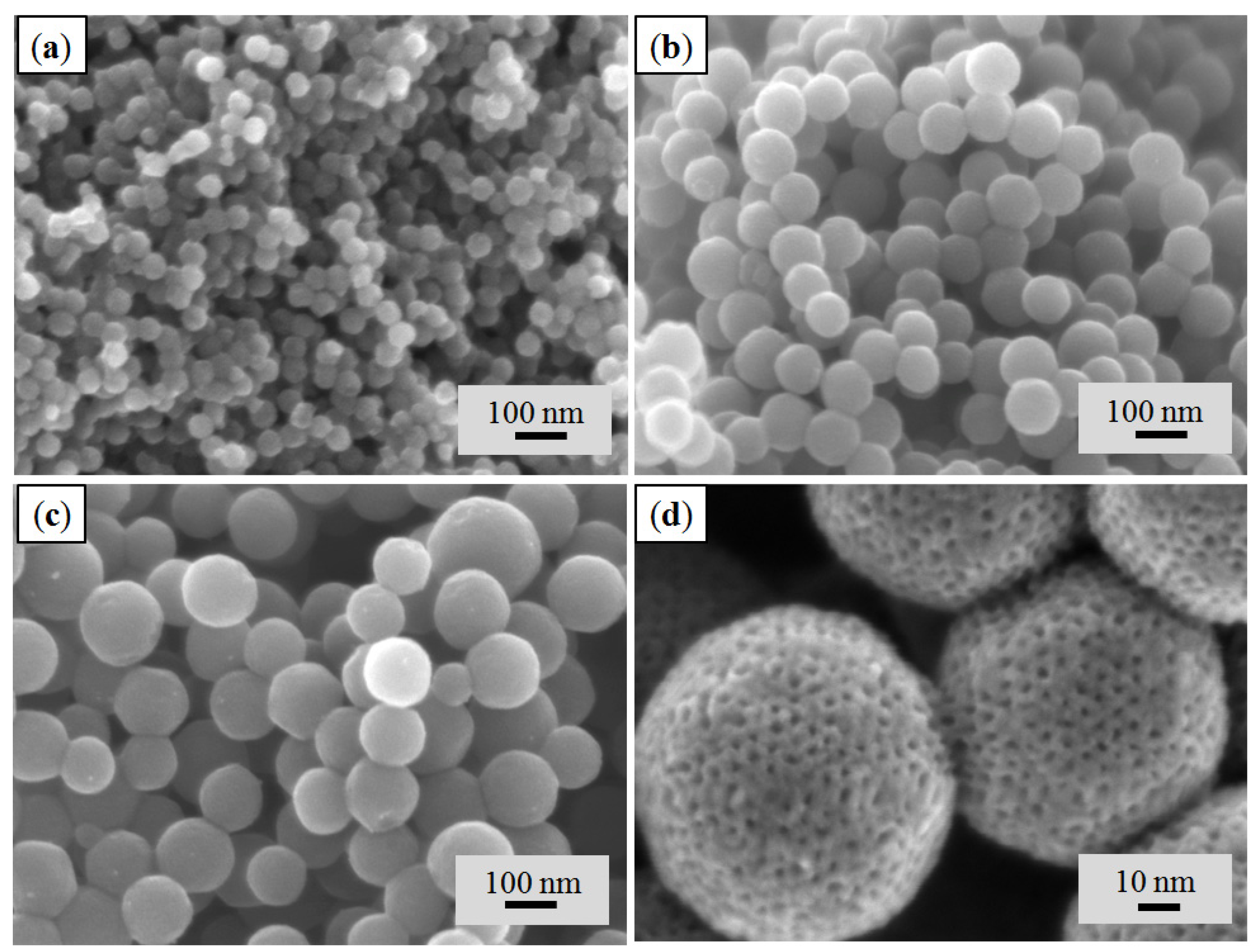 Li Ion Battery >> Nanomaterials | Free Full-Text | Size Effect of Ordered Mesoporous Carbon Nanospheres for Anodes ...