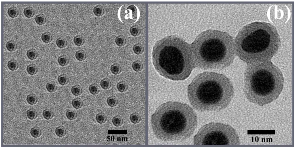AG-CU BIMETALLIC NANOPARTICLE SYNTHESIS AND PROPERTIES