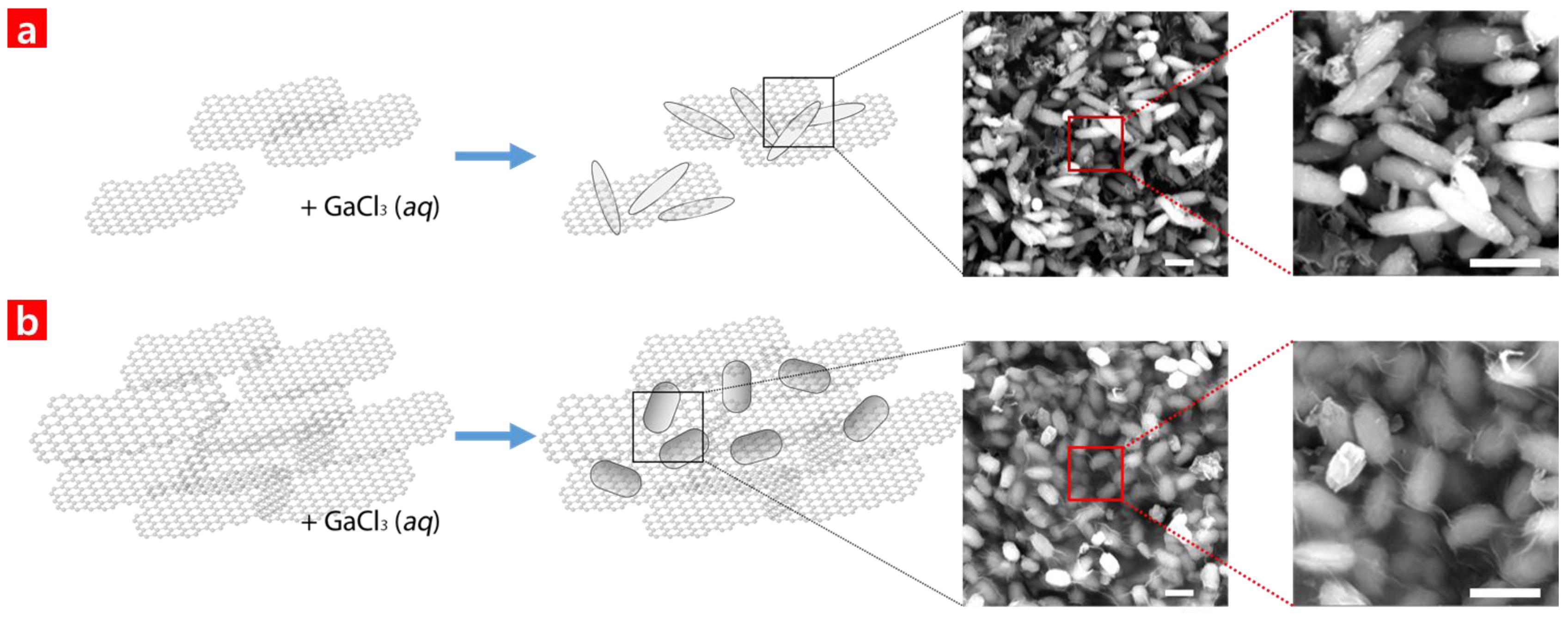 100 Nanomaterials Free Full Text Composites