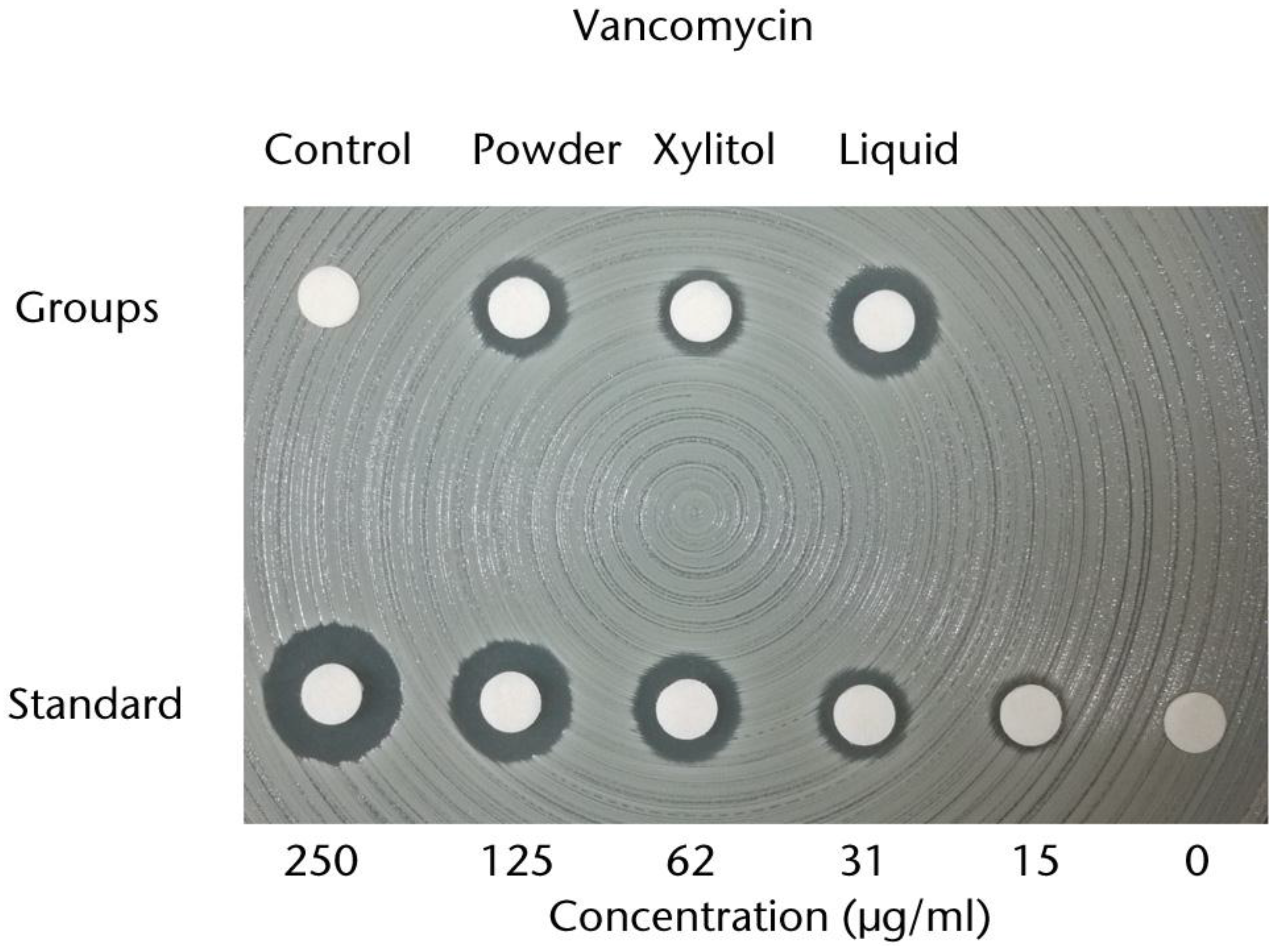Nanomaterials free full text antimicrobial polymers in the nanomaterials 07 00048 g003 nvjuhfo Images