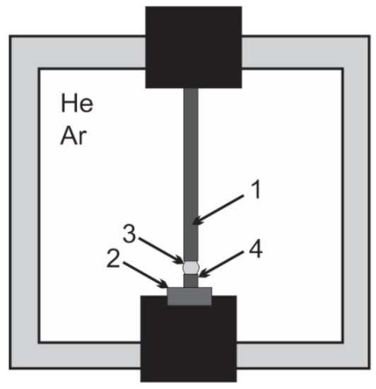 arc discharge electric thesis This thesis is brought to you for free and open access by byu scholarsarchive   to those used in electrical discharge machining (edm.