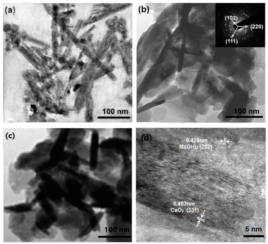Nanomaterials august 2017 browse articles open fandeluxe Gallery