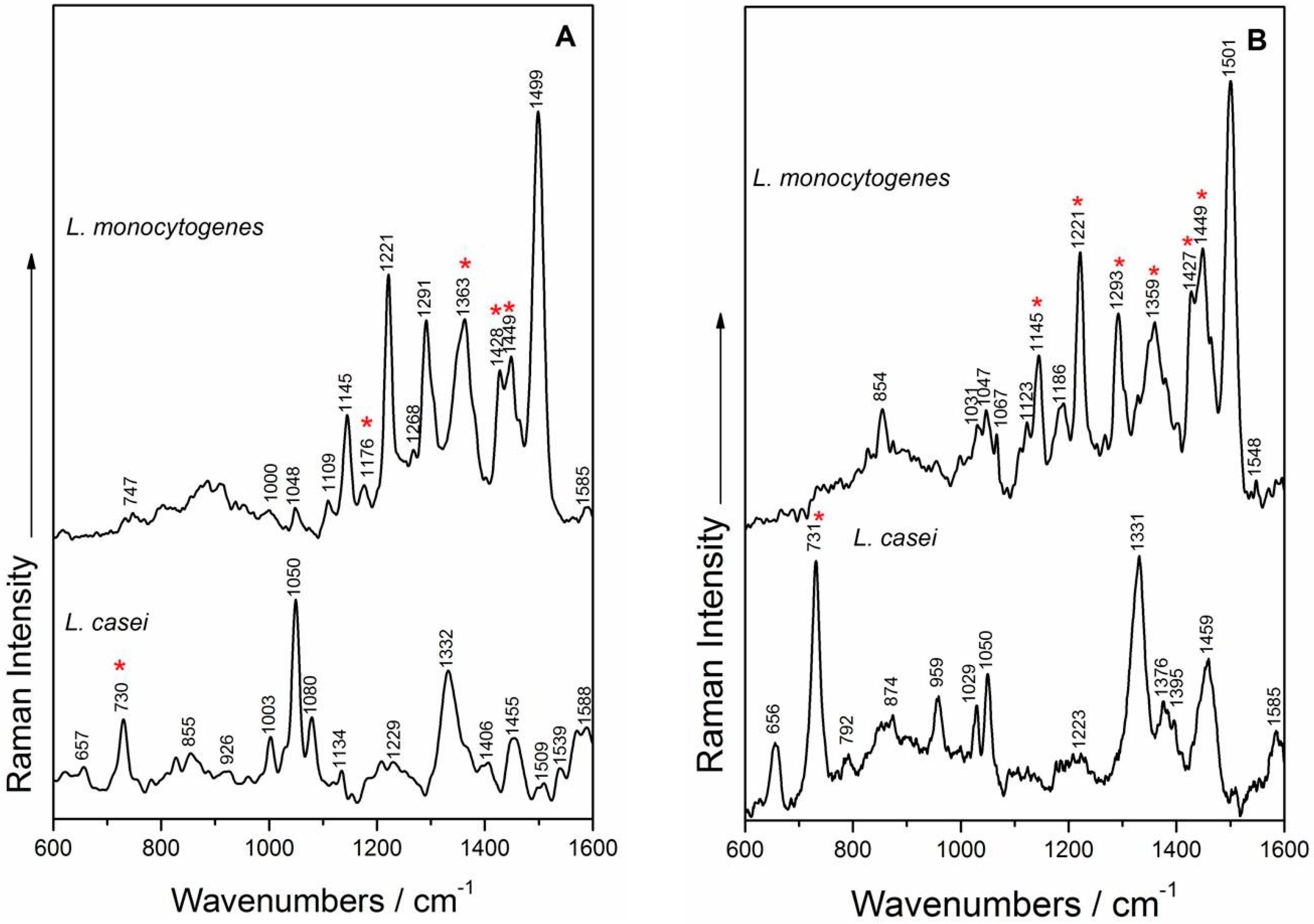 Nanomaterials | Free Full-Text | Characterization and ...
