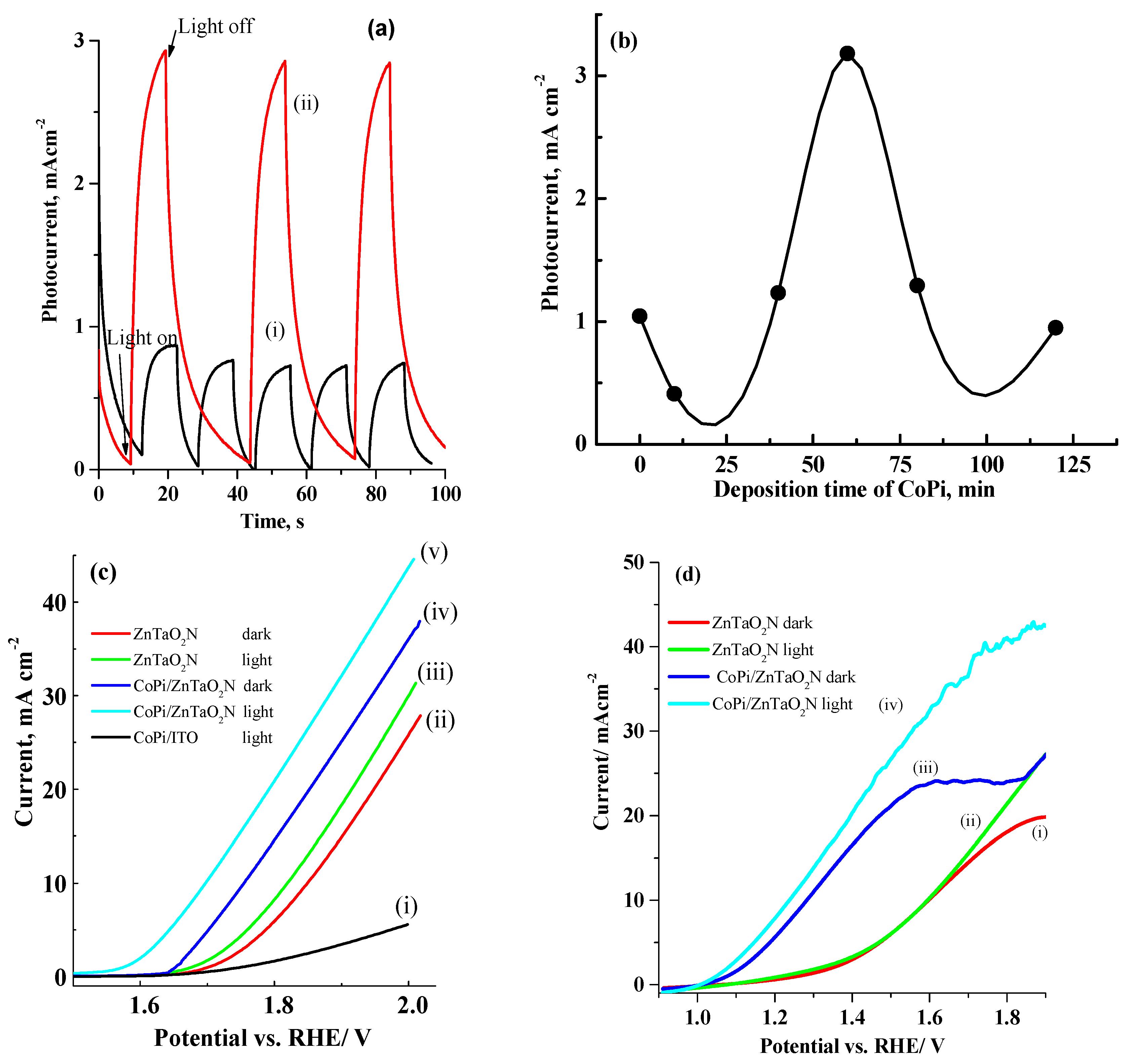 water chemistry mark m. benjamin pdf