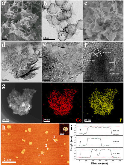 Nanomaterials february 2018 browse articles open fandeluxe Image collections