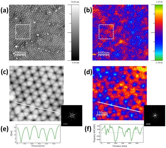 Tailoring a magnetization process with BudgetSensors MagneticMulti75-G MFM AFM probes - news