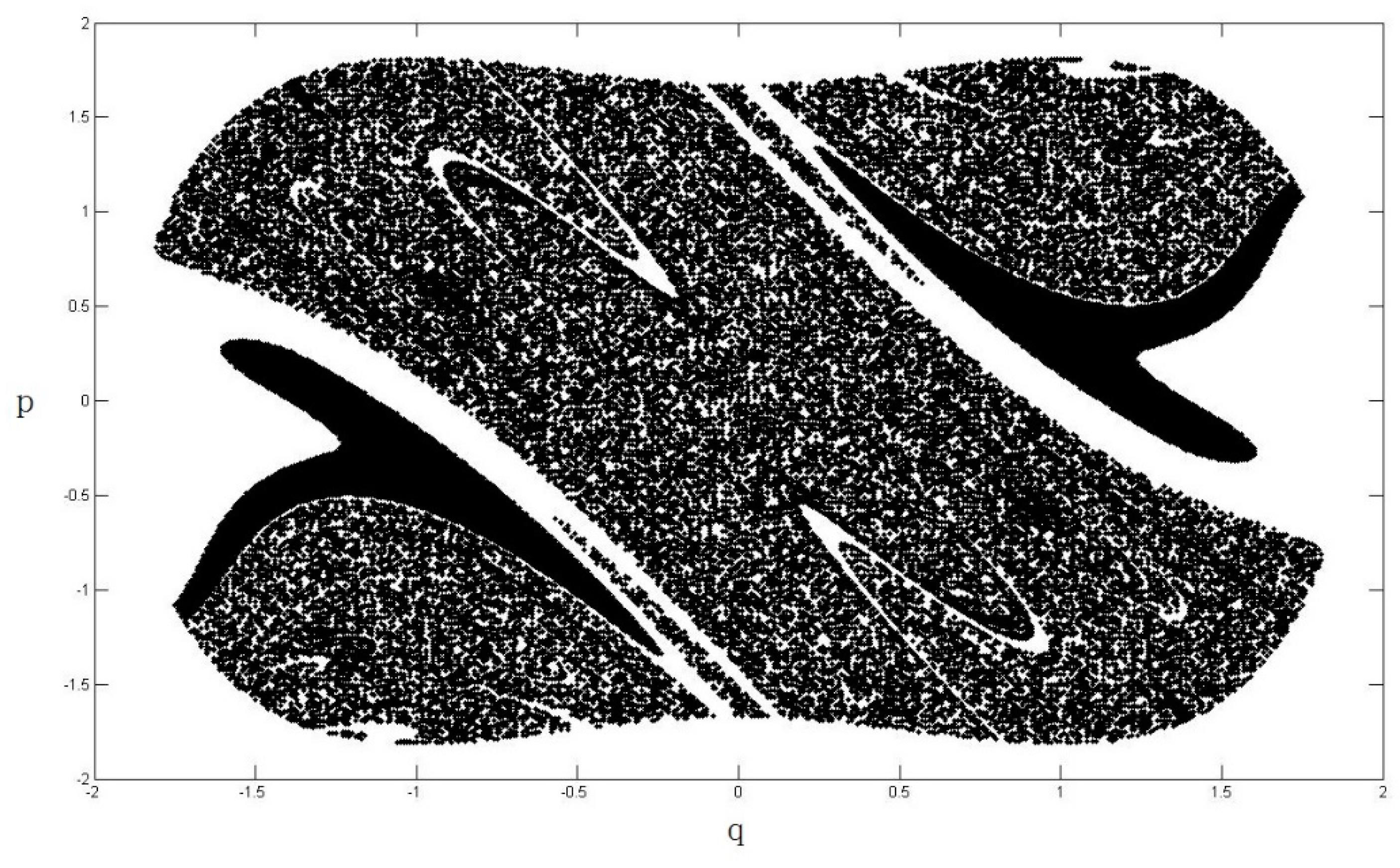 Nanomaterials | Free Full-Text | Stochastic Resonance and