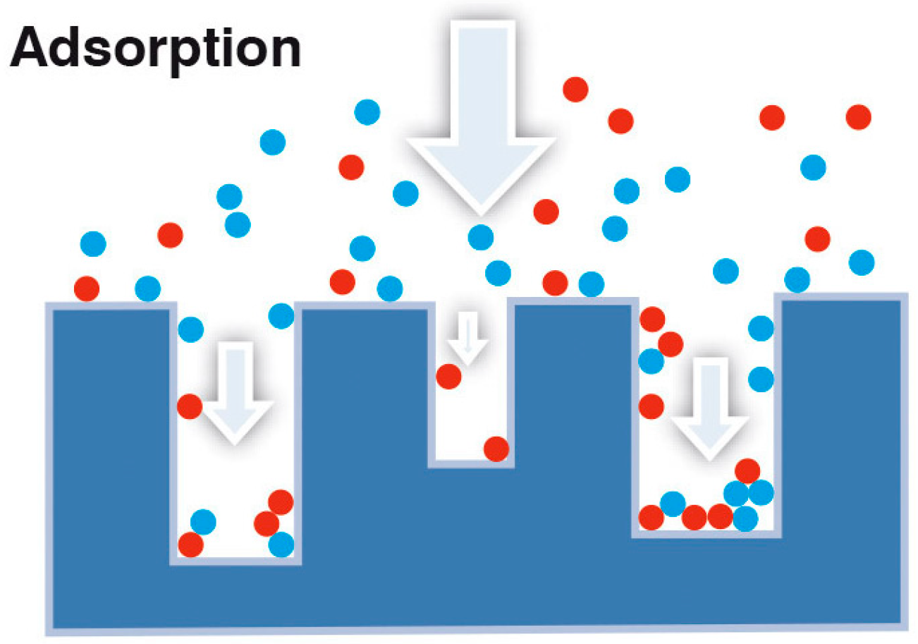 Nanomaterials | Free Full-Text | Adsorption Heat Storage: State-of ...