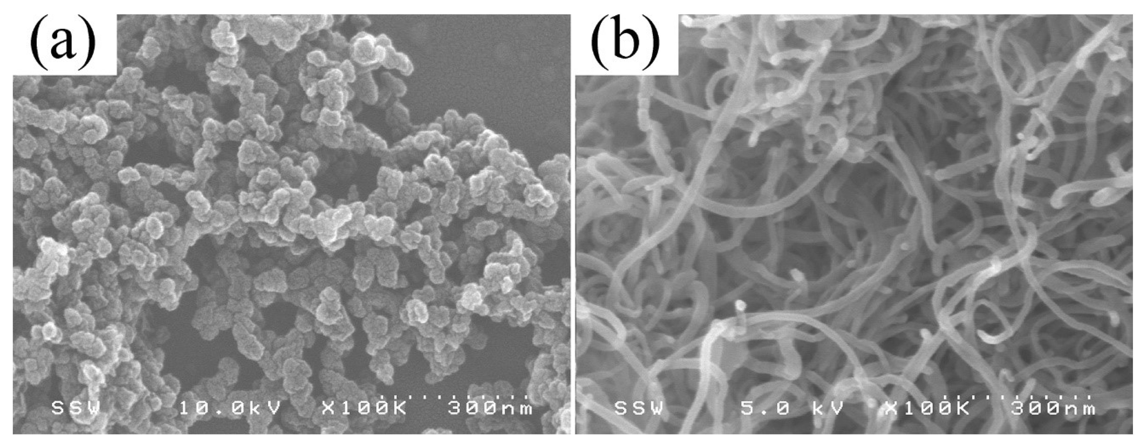 Nanomaterials | Free Full-Text | Effect of Hybrid Carbon