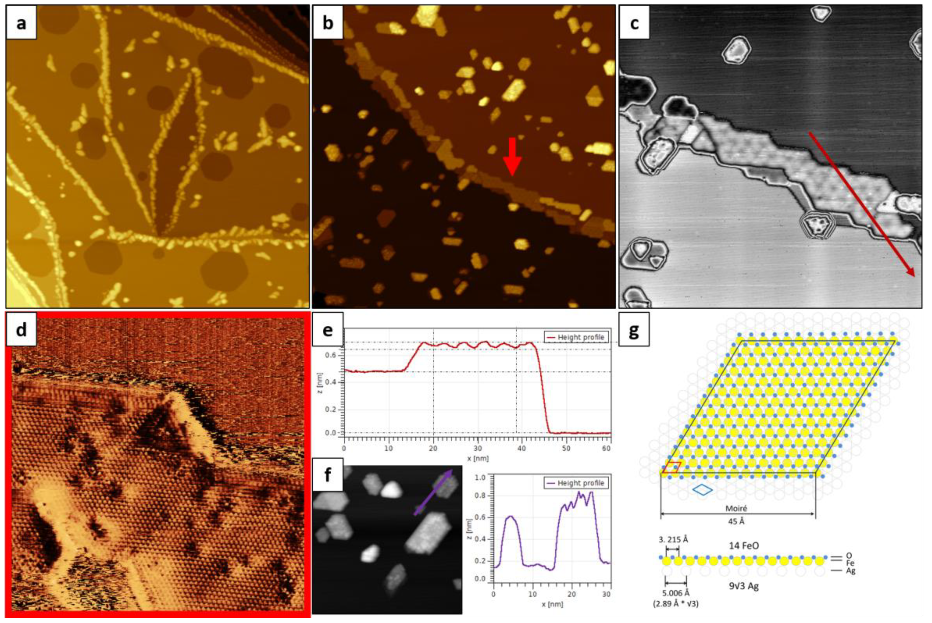 Nanomaterials | Free Full-Text | On the Structure of Ultrathin FeO