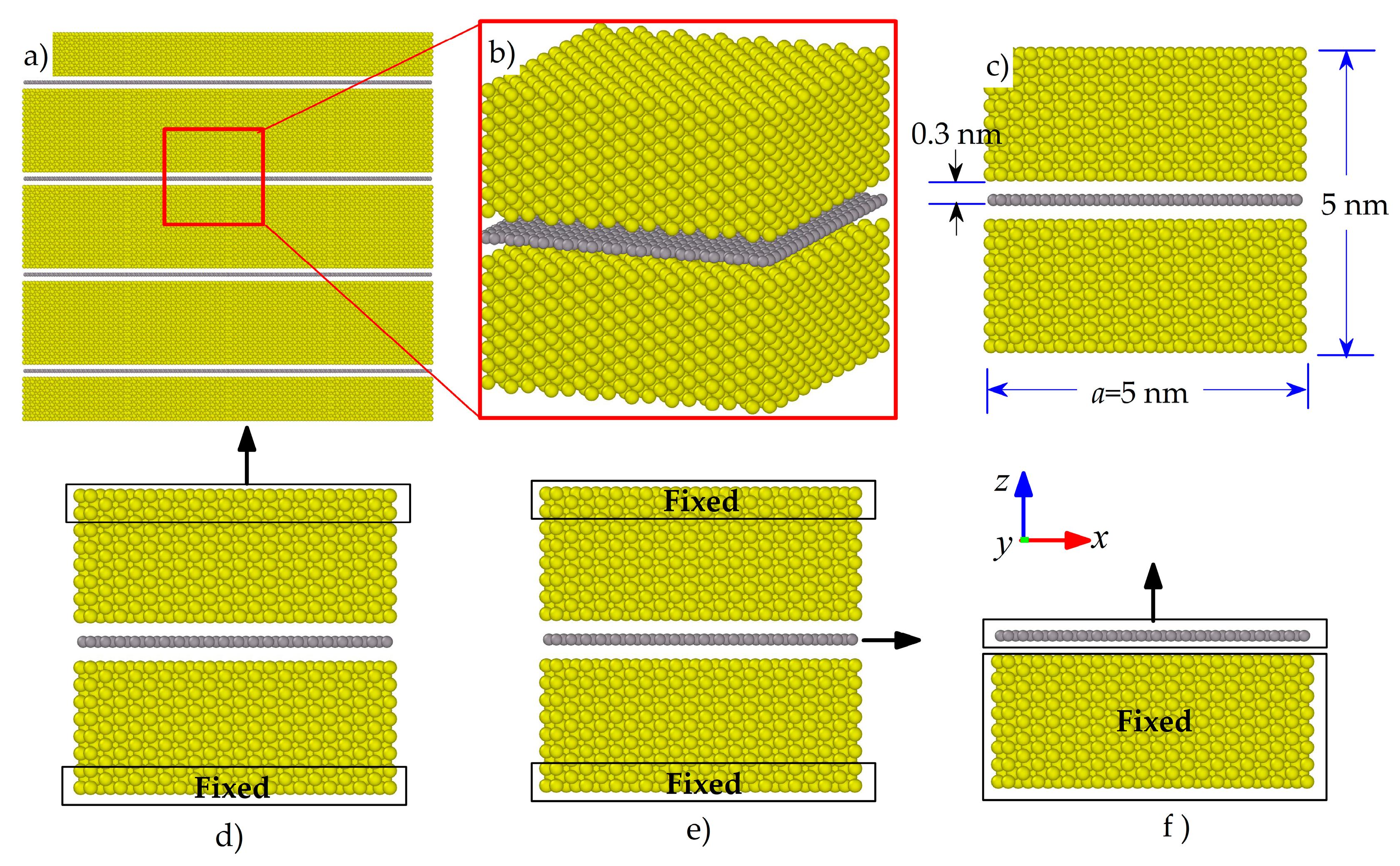 Nanomaterials   Free Full-Text   Micro-Mechanism of