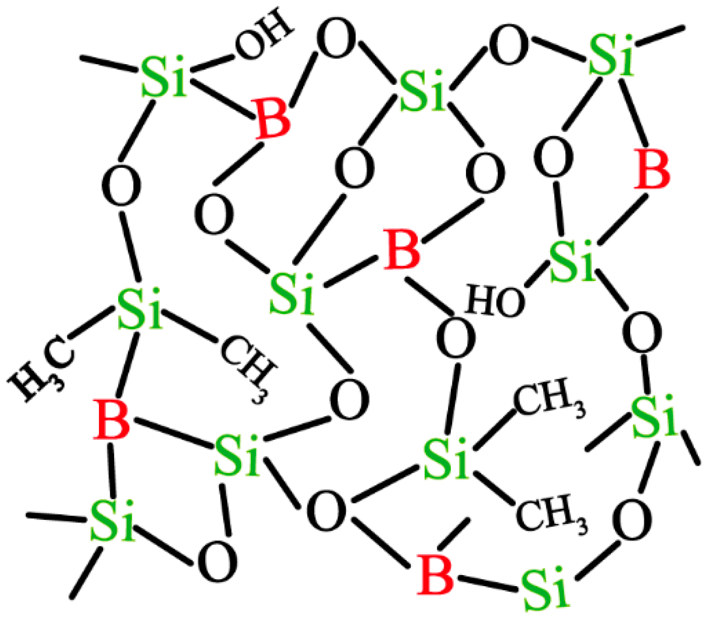 Nanomaterials   Free Full-Text   Preparation and Properties of SiBCO