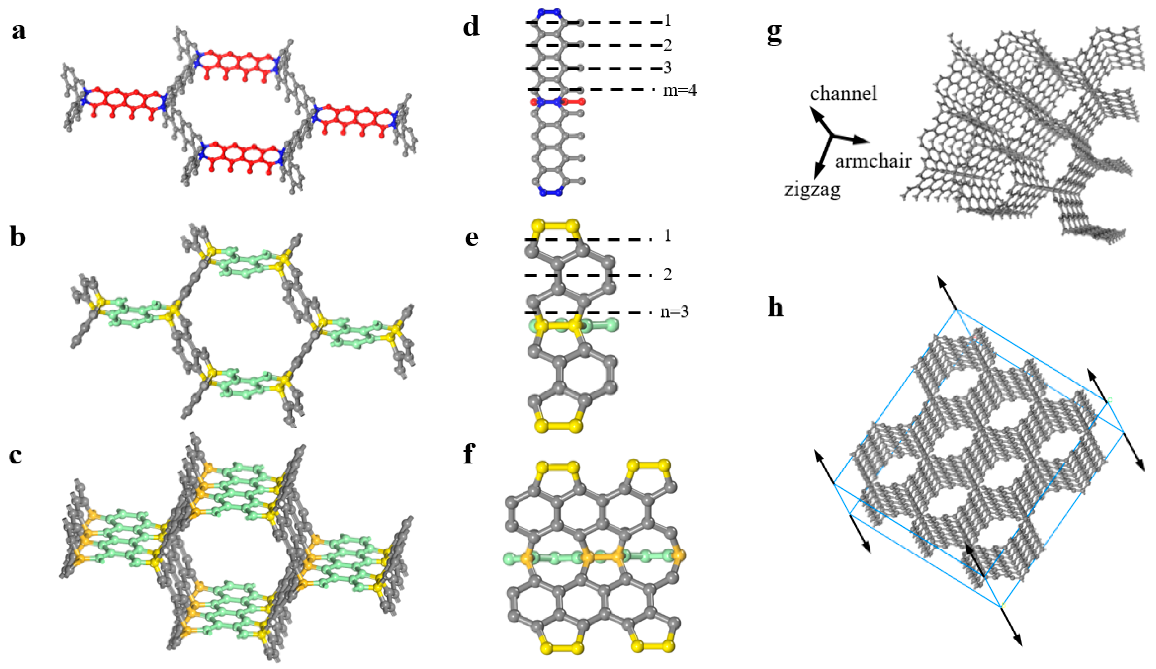 Nanomaterials | Free Full-Text | Atomistic Study of