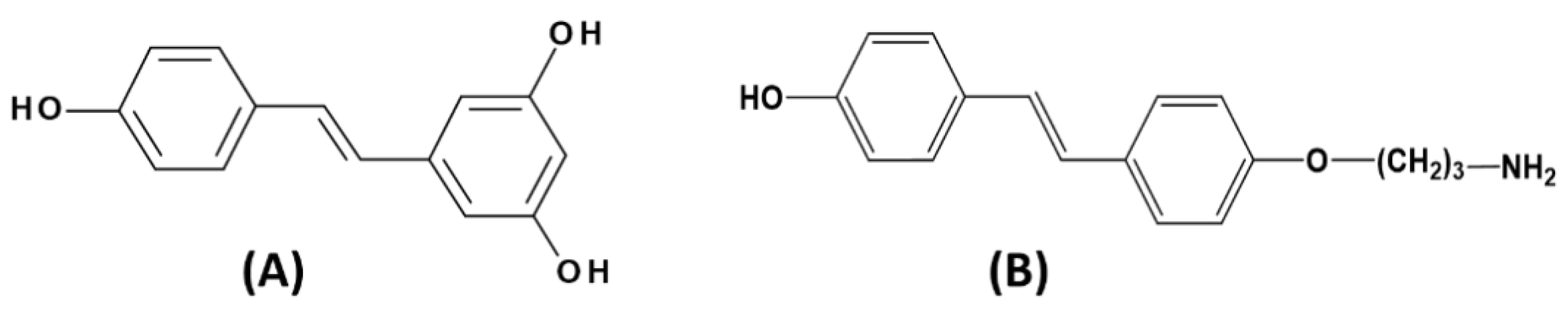 Nanomaterials Free Full Text Elaboration Of Trans Resveratrol