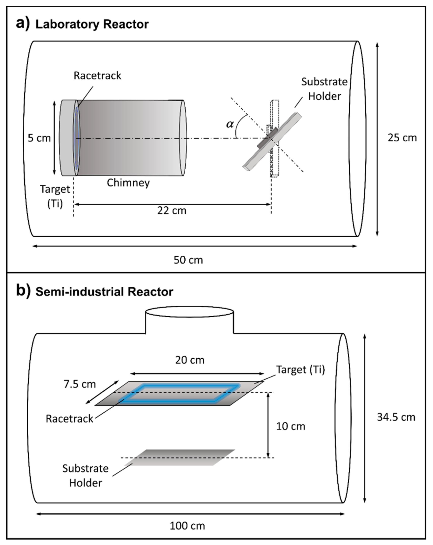 Nanomaterials   Free Full-Text   Antibacterial