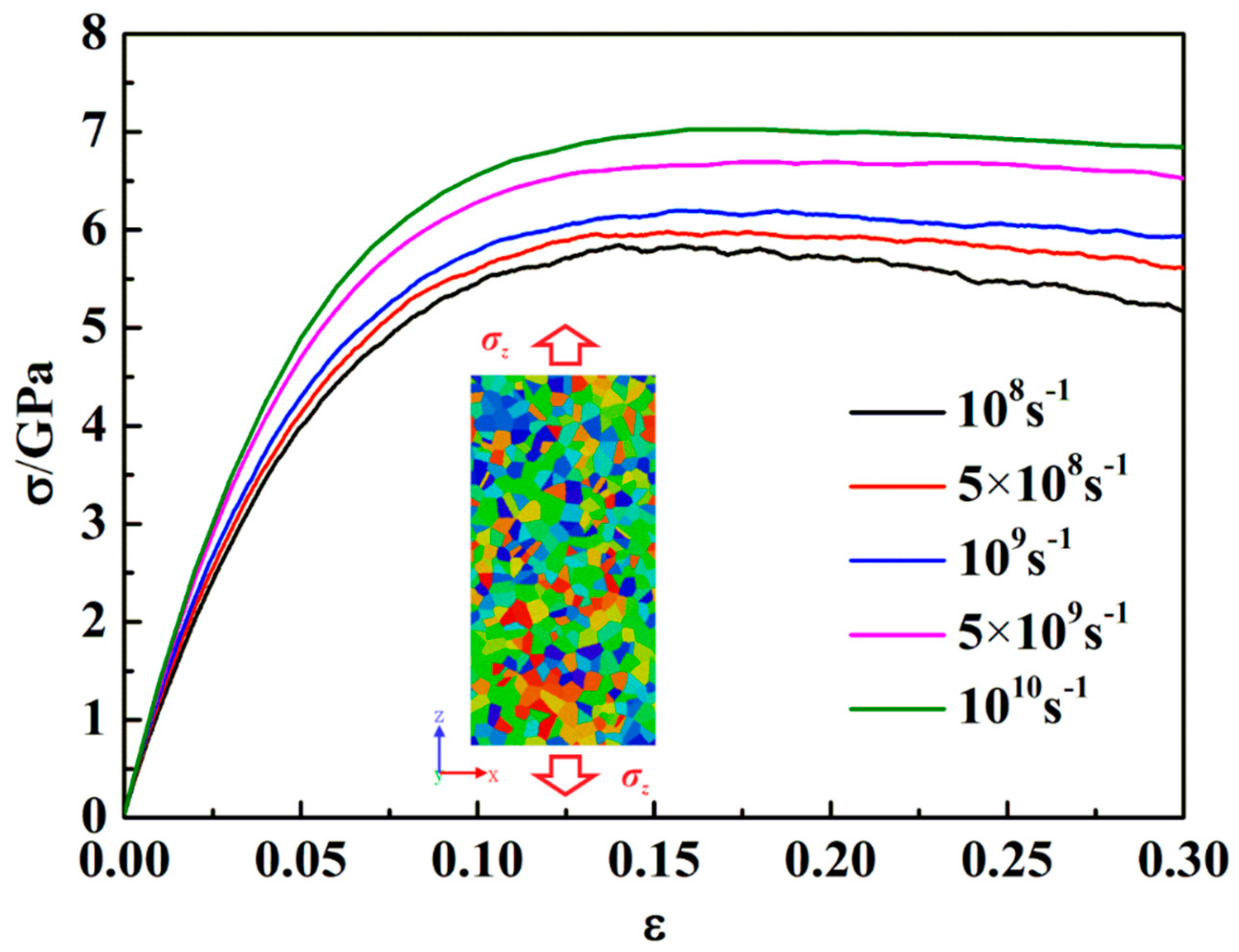 Nanomaterials   Free Full-Text   Super Ductility of
