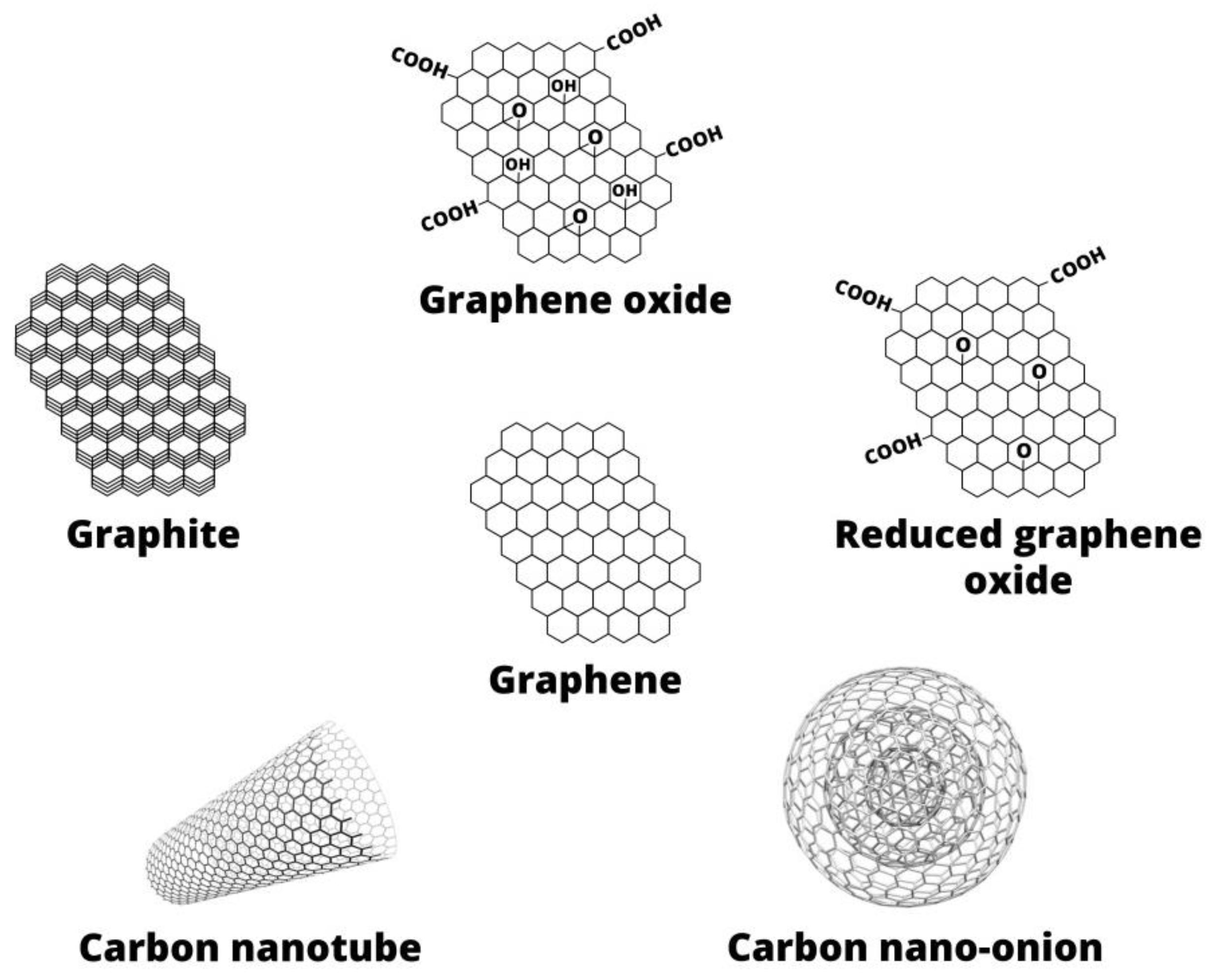 Nanomaterials 09 01758 g002