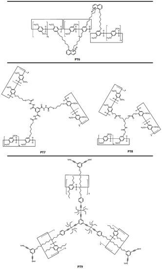 Nanomaterials 10 00651 sch001b 550