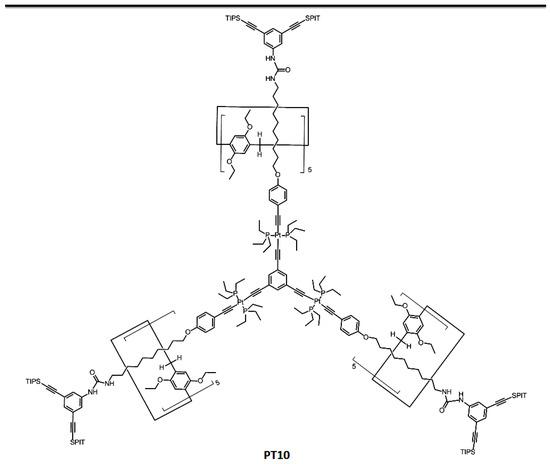 Nanomaterials 10 00651 sch001c 550