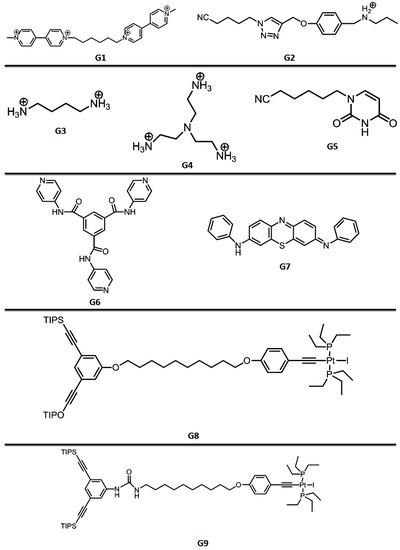 Nanomaterials 10 00651 sch002 550