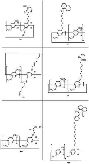 Nanomaterials 10 00651 sch003b 550