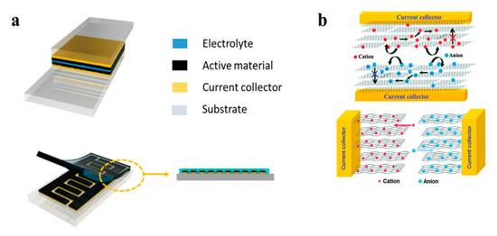 Nanomaterials 10 02023 g008 550