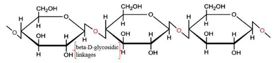 Nanomaterials 10 02476 g001 550