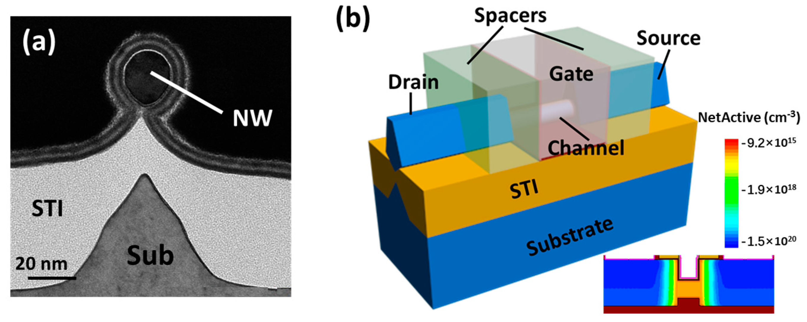 Nanomaterials   Free Full Text   Cryogenic Transport ...