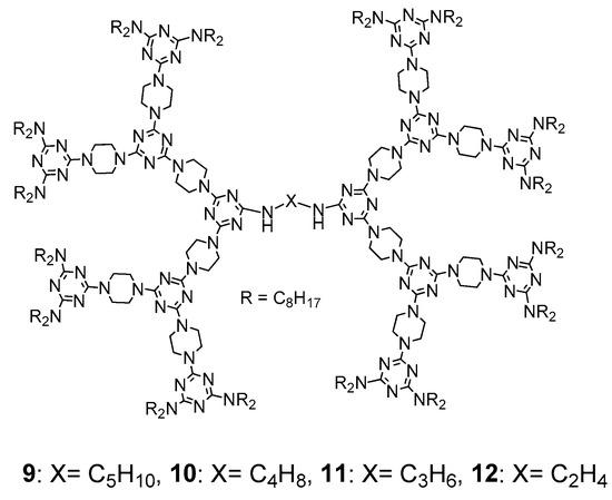 Nanomaterials 11 02112 g005 550