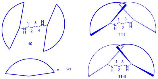 Nanomaterials 11 02112 g006 550
