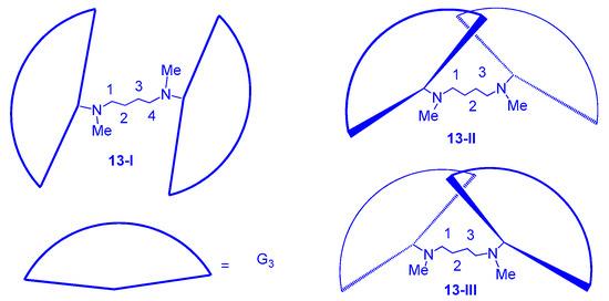 Nanomaterials 11 02112 g007 550