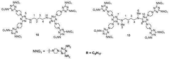 Nanomaterials 11 02112 g009 550