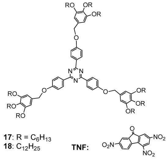Nanomaterials 11 02112 g011 550