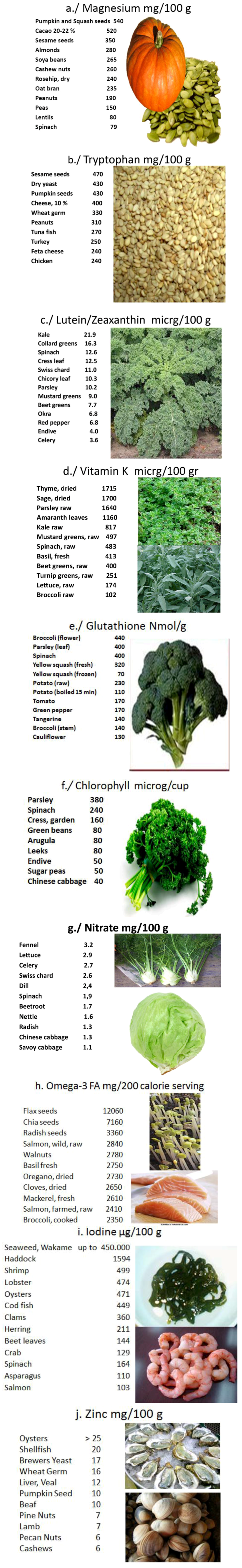 Nutrients 05 00162 g003 1024