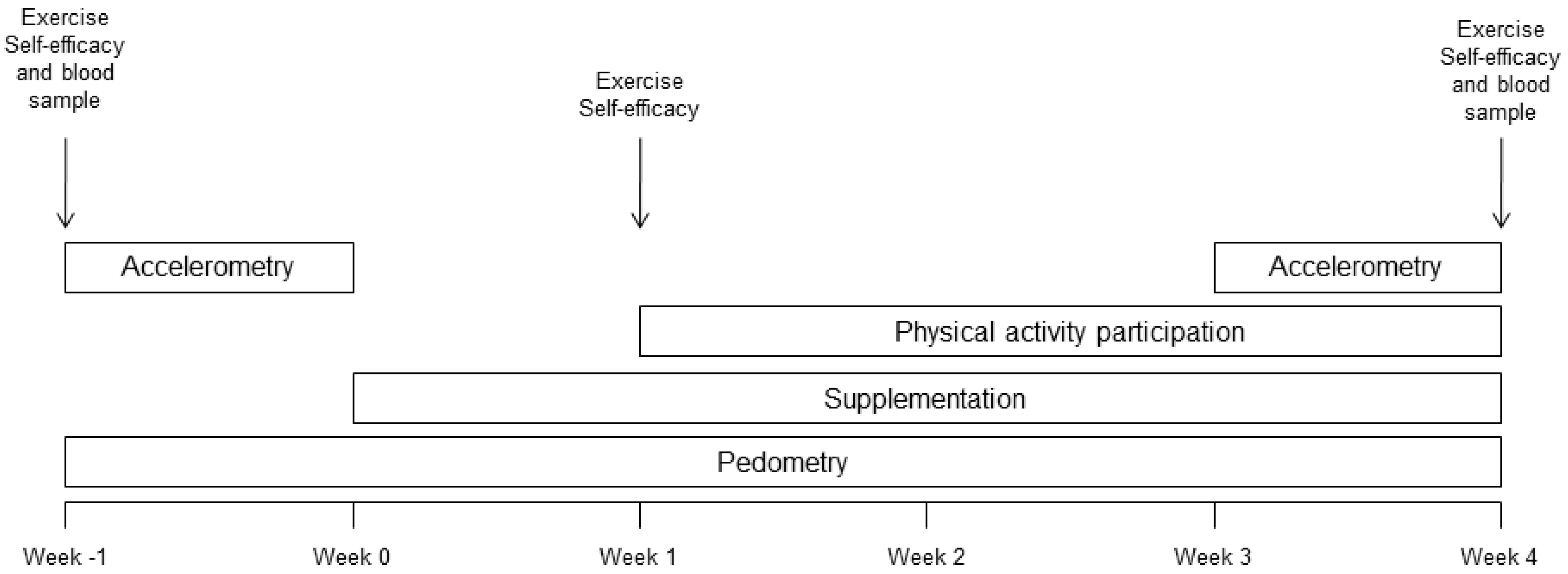 national physical activity guidelines australia
