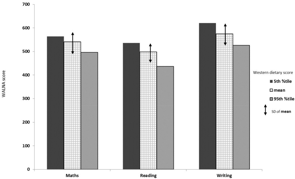 effect of eca to acad performance Journal of affective disorders activated during the continuous performance task with emotional and neutral the effect of lithium exposure on limbic and.