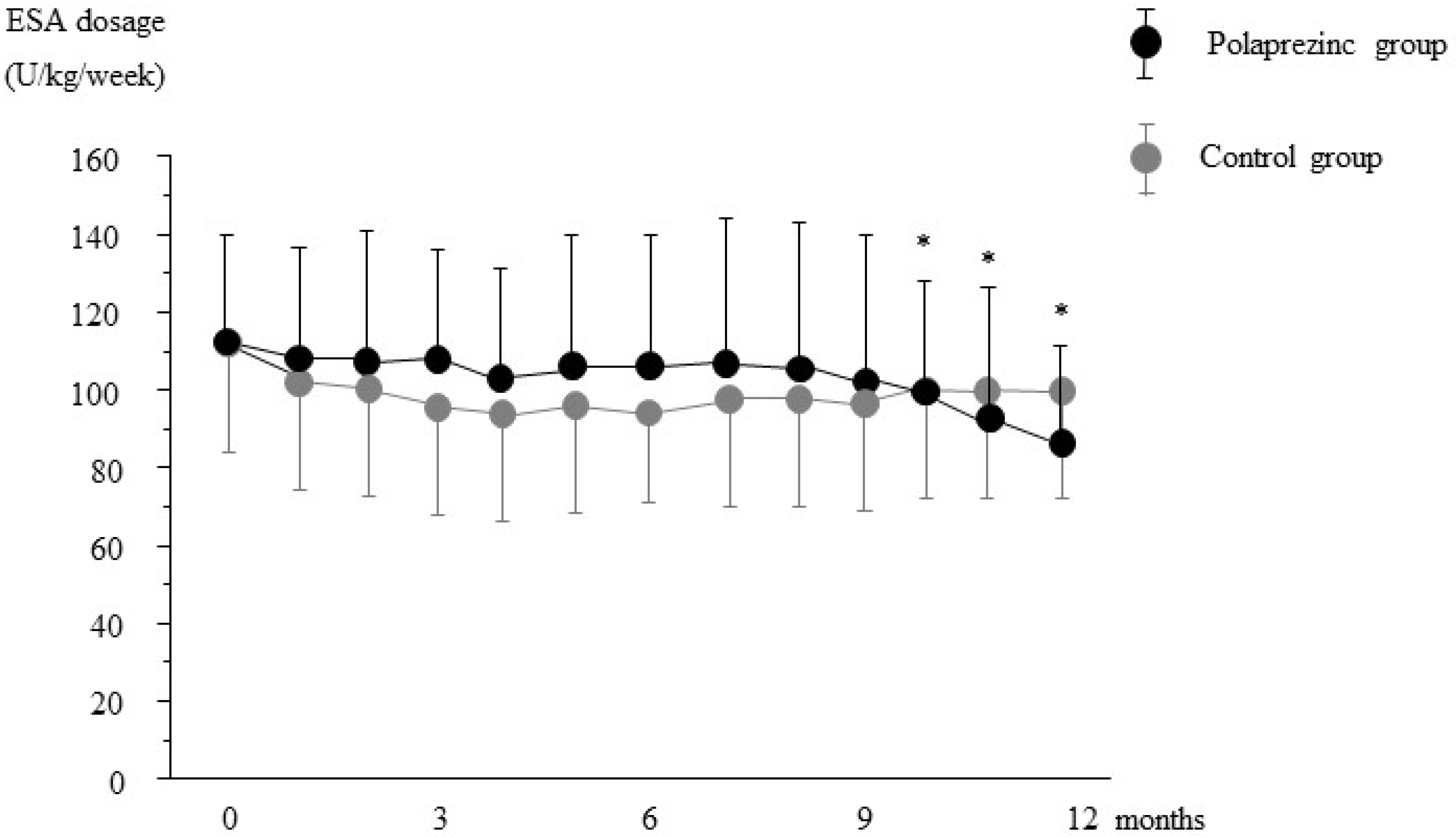 Chlorpromazine Drug Study Scribd